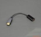 Cáp chuyển đổi Displayport sang HDMI (dài 15cm)